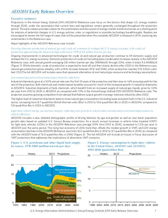 AEO2014 Early Release Overview Executive summary Projections in the Annual Energy Outlook 2014 (AEO2014) Reference case fo...
