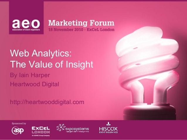 Web Analytics: The Value of Insight By Iain Harper Heartwood Digital http://heartwooddigital.com
