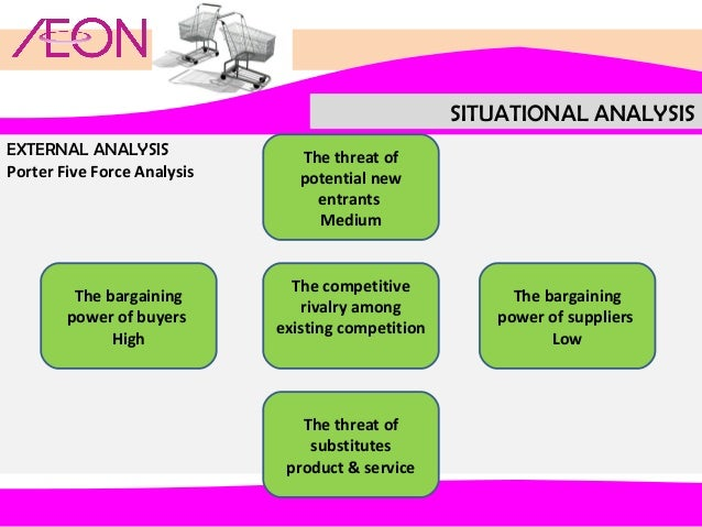 AEON Group in Retailing