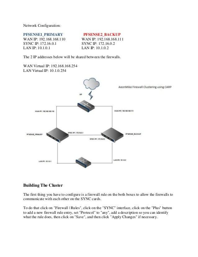 Network Configuration: PFSENSE1_PRIMARY PFSENSE2_BACKUP WAN IP: 192.168.168.110 WAN IP: 192.168.168.111 SYNC IP: 172.16.0....