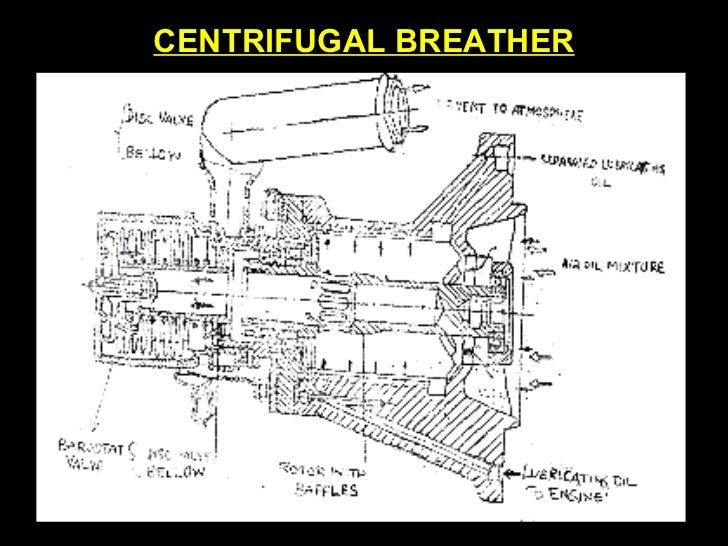 Aero engine accessories