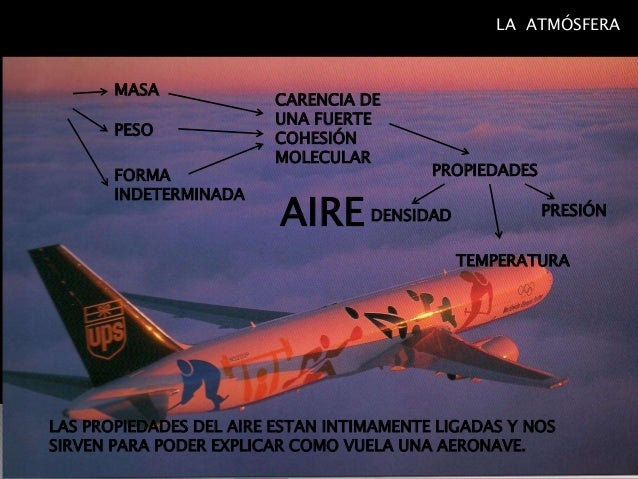 Peso Del Aire la Atmósfera Aire Masa Peso
