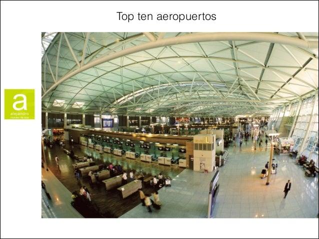 Top ten aeropuertos
