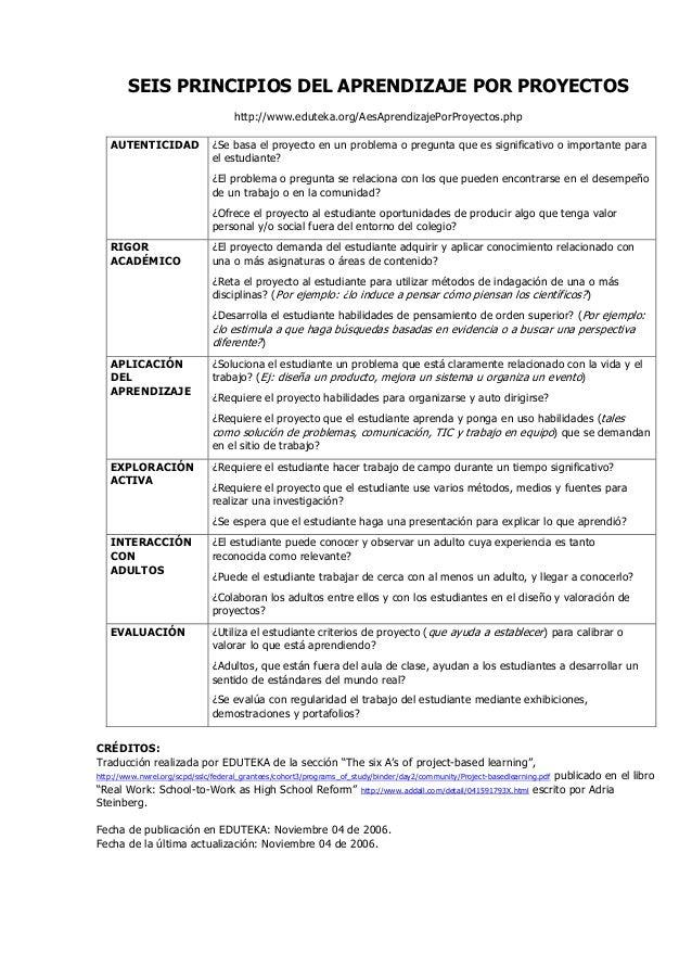 SEIS PRINCIPIOS DEL APRENDIZAJE POR PROYECTOS http://www.eduteka.org/AesAprendizajePorProyectos.php AUTENTICIDAD ¿Se basa ...