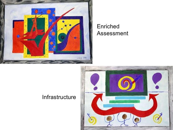 Enriched                 AssessmentInfrastructure