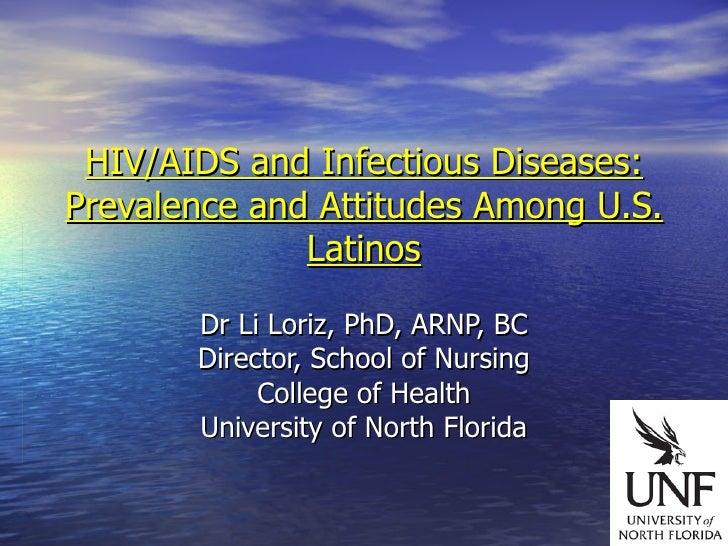 Aetna Presentation HIV/AIDS and Latinos