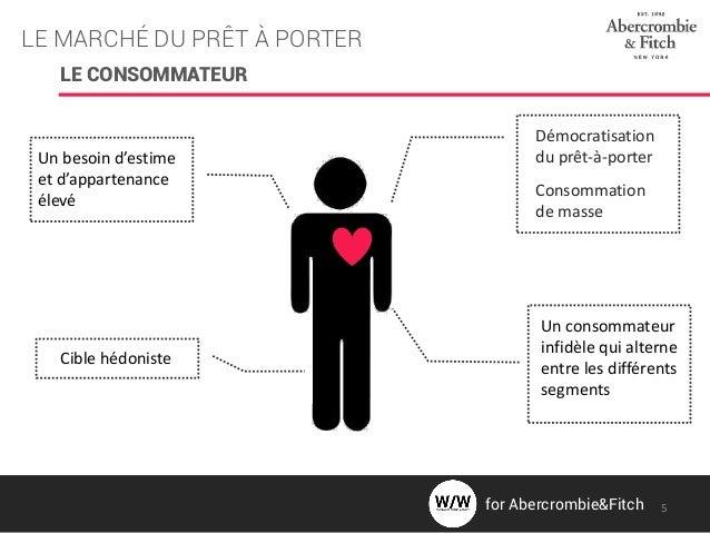 Abercrombie fitch communication transculturelle - Etude de marche pret a porter feminin ...