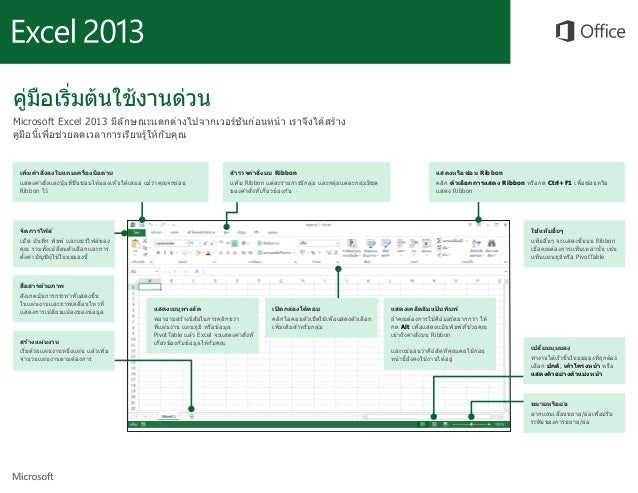 คู่มือเริ่มต้นใช้งานด่วน สำหรับ Excel 2013