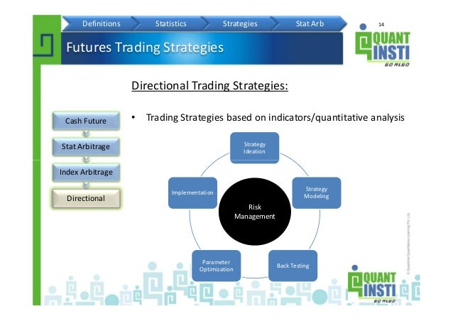Quantitative trading strategies india