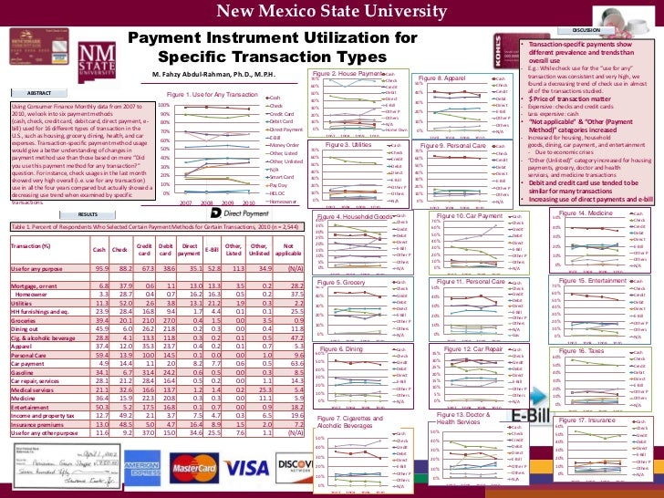 New Mexico State University                                                 Payment Instrument Utilization for            ...