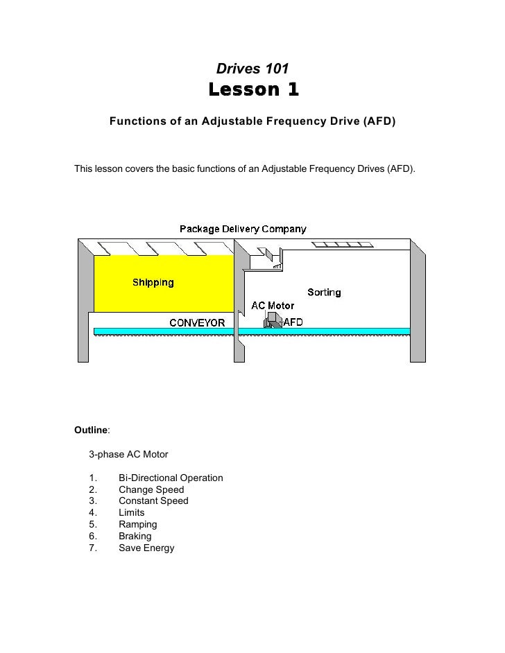 Drives 101                                Lesson 1         Functions of an Adjustable Frequency Drive (AFD)    This lesson...