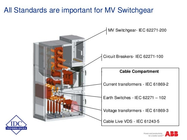 Io 4 additionally Marantz Model 112 Amfm Tuner further 2015 Arc Flash Conference Mv Switchgear Standards as well 587 50pf Ceramic Capacitor also Filter 2. on capacitor construction