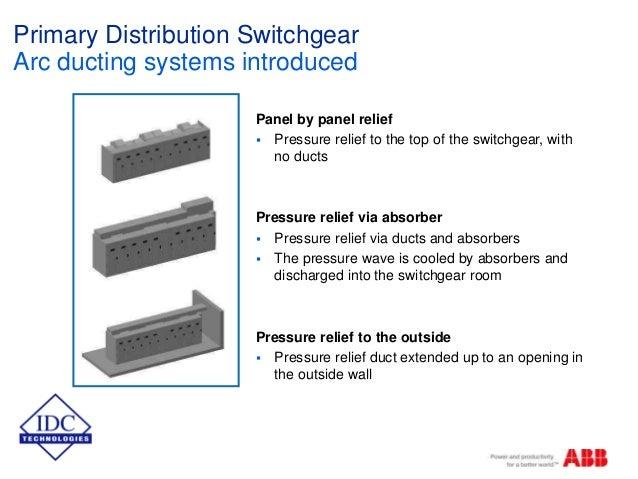 2015 Arc Flash Conference Mv Switchgear Standards