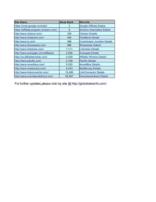 Affiliate Networks Sites-1