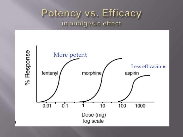 potency steroid