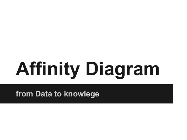 Affinity Diagram from Data to knowlege