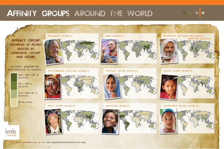 Affinity groups around the world                                           European peoples              Deaf peoples     ...
