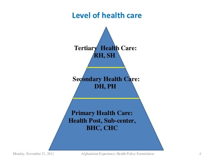 primary secondary tieritary care