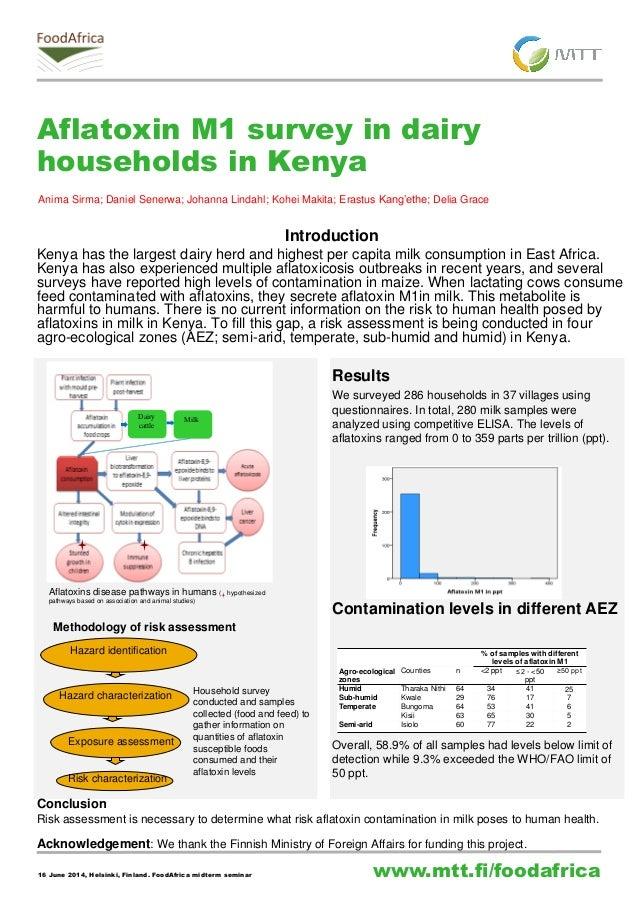 Aflatoxin M1 survey in dairy households in Kenya
