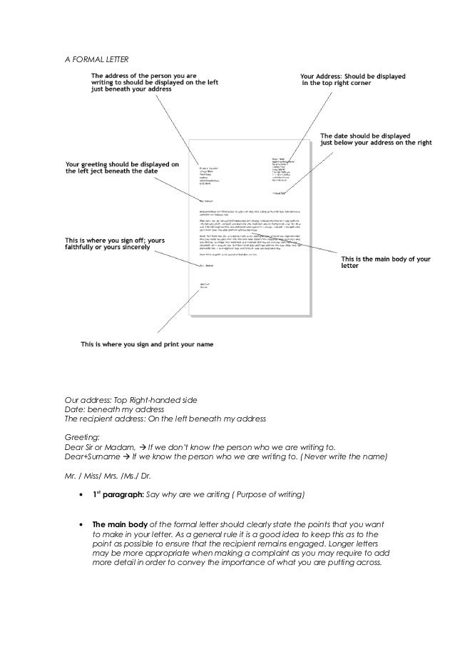 How To Do A Business Letter In Block Style