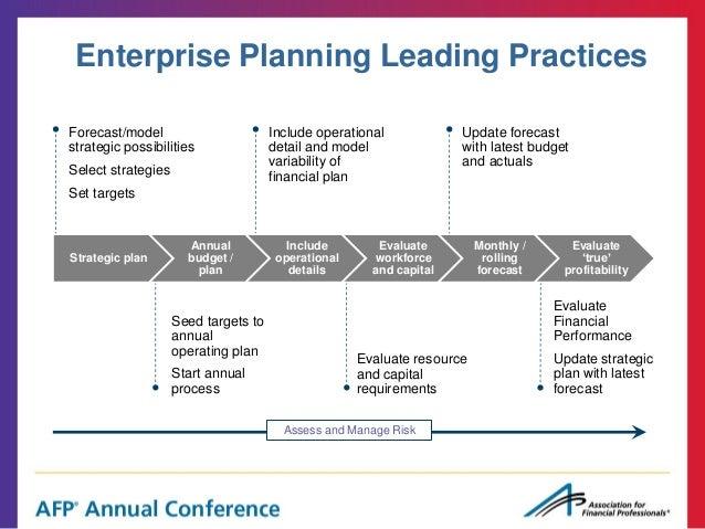 Basics Of Business Plan