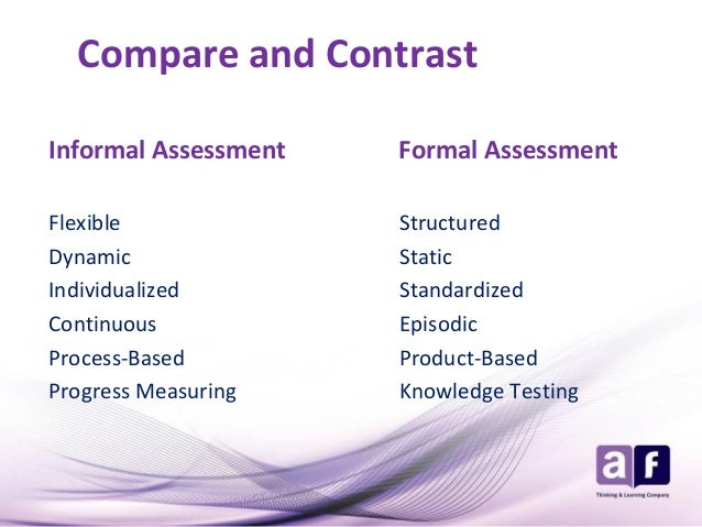 the importance of assessment in education pdf