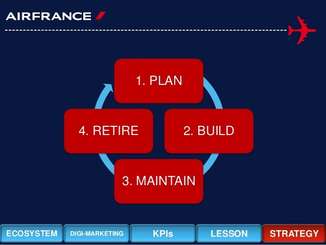 air france internet marketing case study solution Air france case 1007 words | 5 pages publishers with two or three digit tcr furthermore, engine click through rate and roa vary in different internet marketing 1284 words | 6 pages the board of directors require the research & marketing plan be presented verbally, as well as in report format.