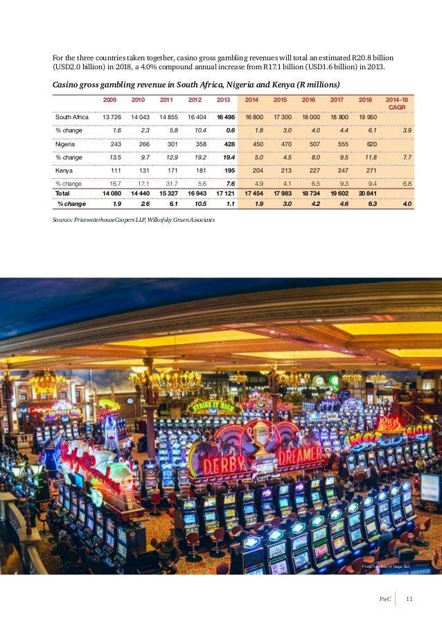 Gambling revenues 2018