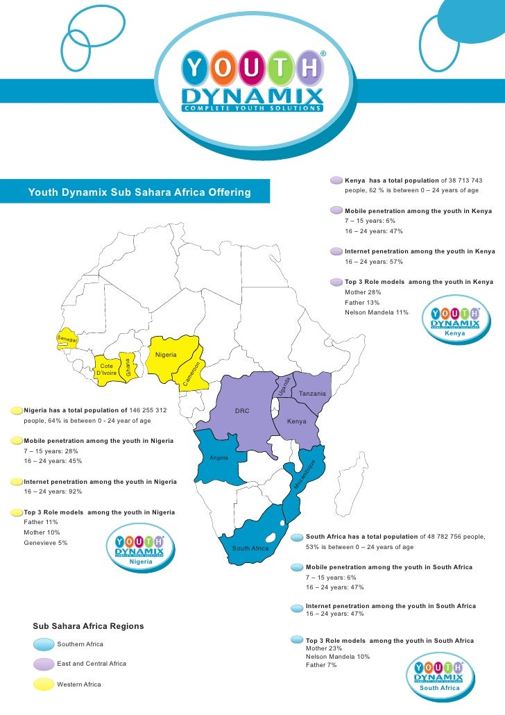 Youth Dynamix African Footprint