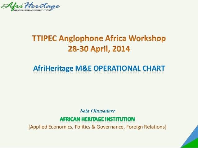AfriHeritage M&E OPERATIONAL CHART {Applied Economics, Politics & Governance, Foreign Relations}