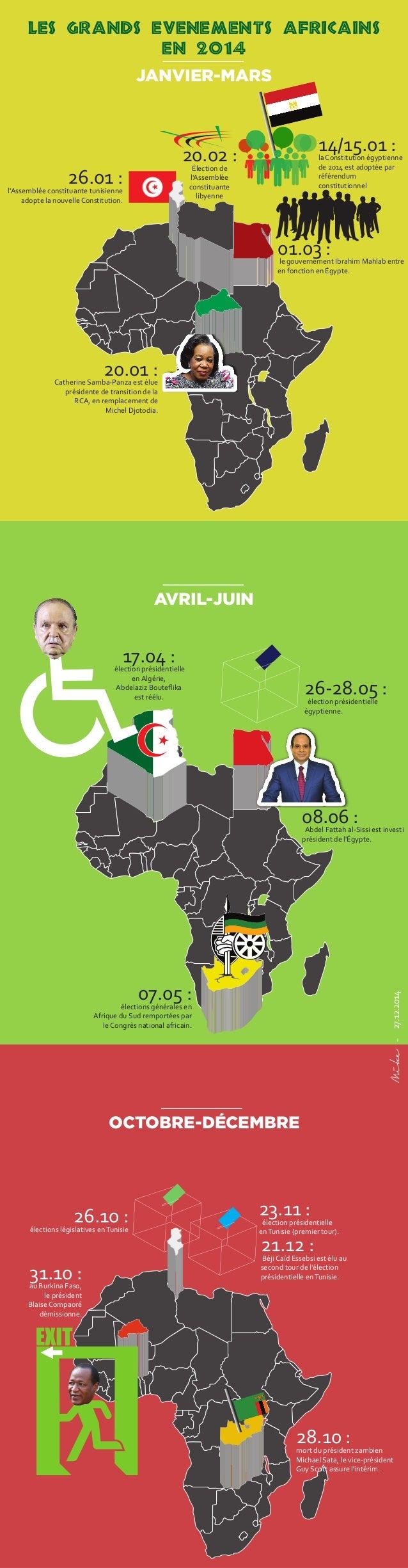 Les grands eveènements africains en 2014 JANVIER-MARS 14/15.01 :la Constitution égyptienne de 2014 est adoptée par référen...