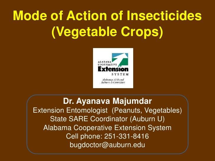 Mode of Action of Insecticides (Vegetable Crops)<br />Dr. Ayanava Majumdar<br />Extension Entomologist  (Peanuts, Vegetabl...