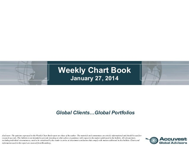 Weekly Chart Book January 27, 2014  Global Clients…Global Portfolios  disclosure: The opinions expressed in this Weekly Ch...