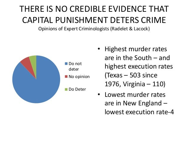 capital punishment in todays society essay