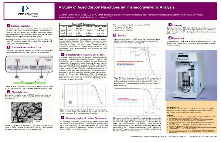 PerkinElmer: A Study of Aged Carbon Nanotubes by Thermogravimetric Analysis