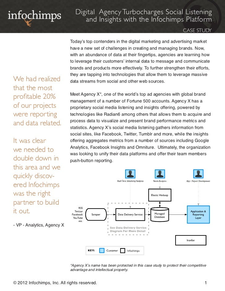 Digital Agency Turbocharges Social Listening                                   and Insights with the Infochimps Platform  ...