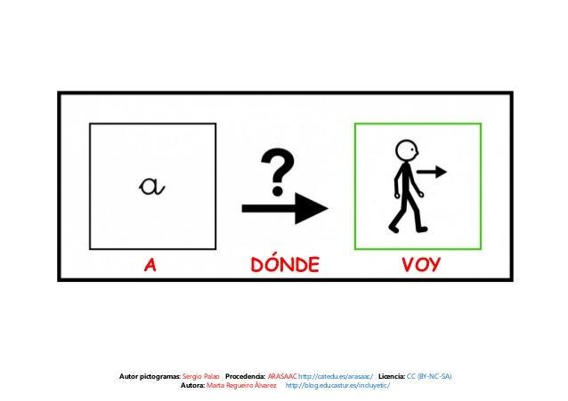 A DÓNDE VOY Autor pictogramas: Sergio Palao Procedencia: ARASAAC http://catedu.es/arasaac/ Licencia: CC (BY-NC-SA) Autora:...