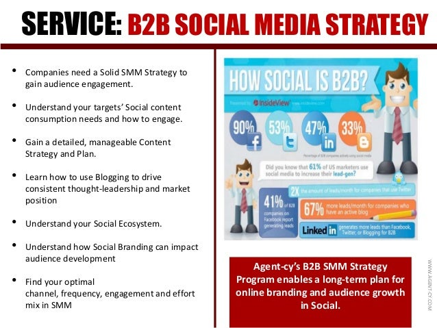 b2b online marketing case studies We have found that facebook is a viable (and sometimes preferred) channel for b2b lead gen our case studies below prove it 6 business-to-business facebook marketing.