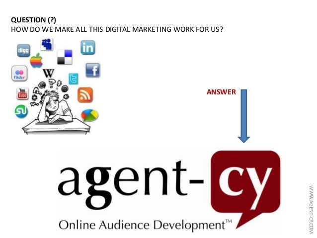 QUESTION (?)HOW DO WE MAKE ALL THIS DIGITAL MARKETING WORK FOR US?                                                 ANSWER ...