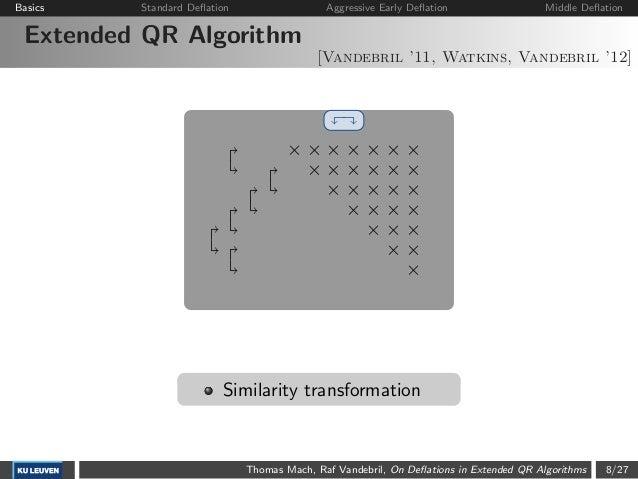qr Code Algorithm qr Algorithm Vandebril '