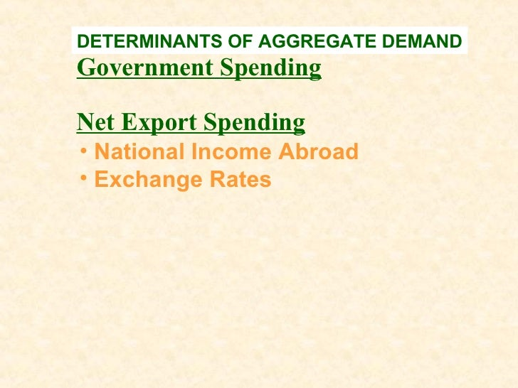 Determinants of aggregate supply and demand