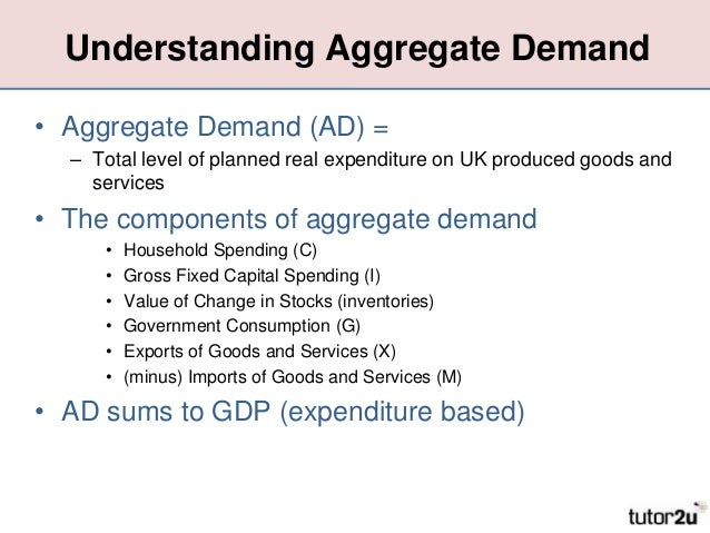 Aggregate Demand Components Understanding Aggregate Demand