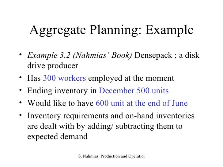 aggregate planning Get an answer for 'what is aggregate production planning' and find homework help for other business questions at enotes.