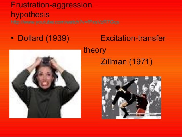 essays on excitation transfer theory The social exchange theory management essay the social exchange theory (set) has become an instrumental theory in research regarding relationships at the workplace.