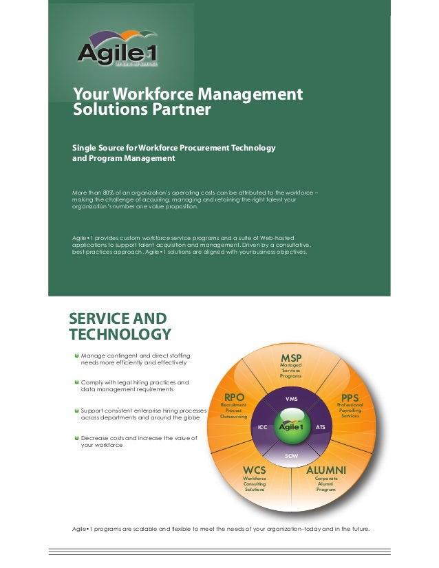 Agile1 scope of services