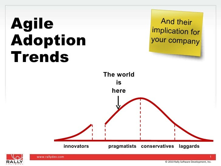 Agile Adoption Trends  And their implication for your company © 2010 Rally Software Development, Inc. innovators pragmatis...