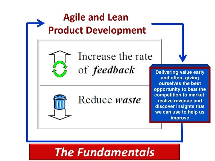 Agile and lean product development the fundamentals