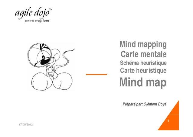 Mind mapping Carte mentaleCarte mentale Schéma heuristique C t h i tiCarte heuristique Mind mapMind map Préparé par: Cléme...