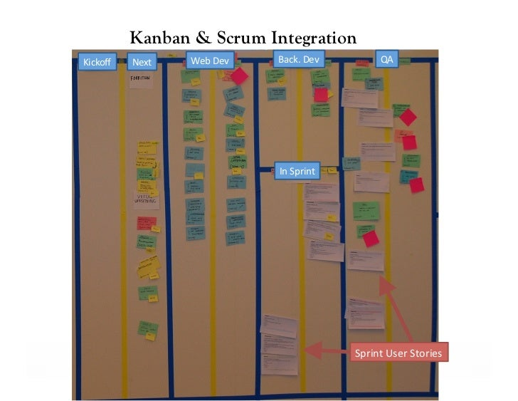 Dissertation self-efficacy scale image 2
