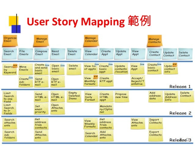 story mapping Esri story maps are web apps that let you harness the power of geography to tell your story we're the team at esri who create the apps, and we use them too .